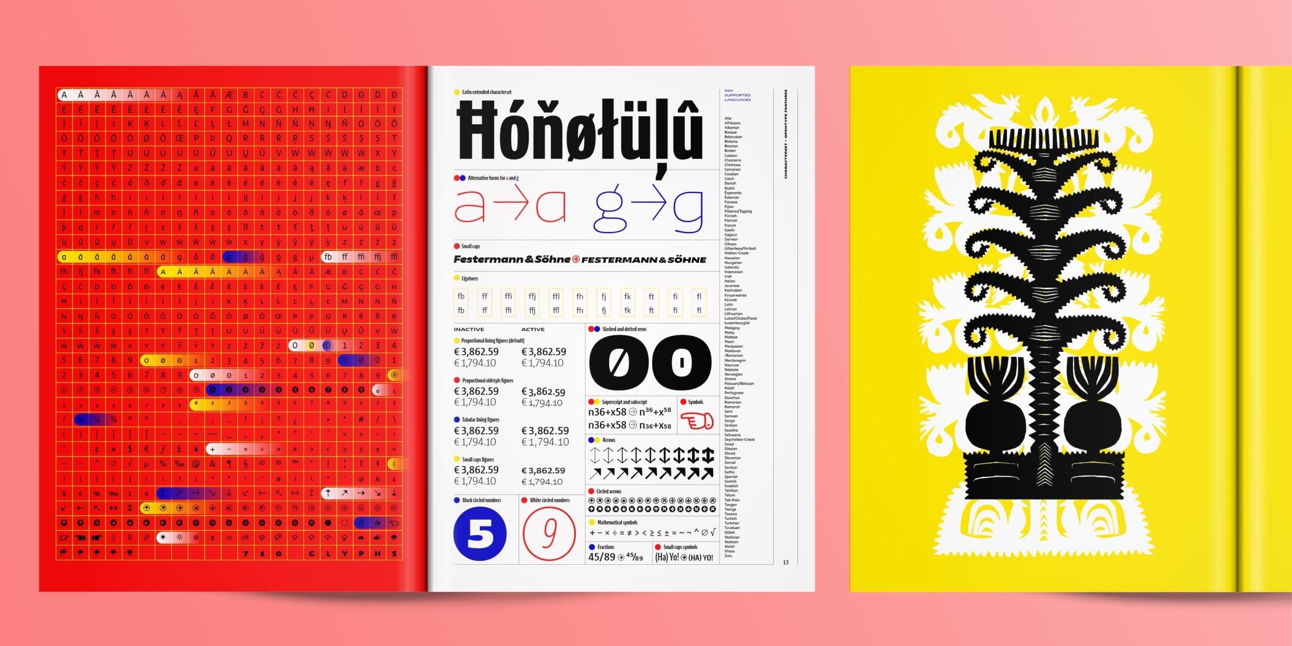 Character Type – magazine