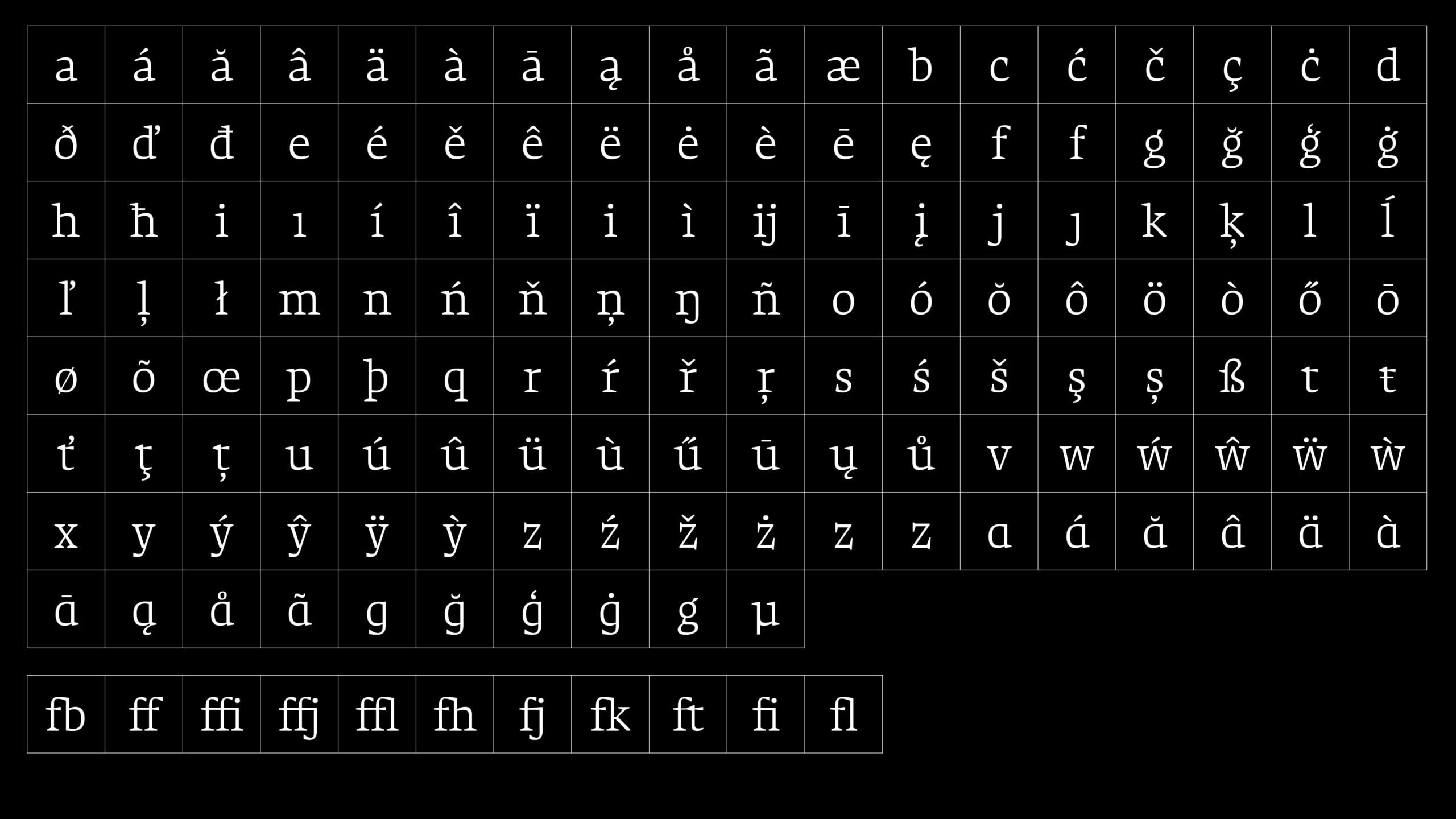 Character Type – NewsSerif